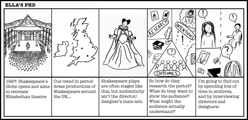 PhD Comic Strip Small